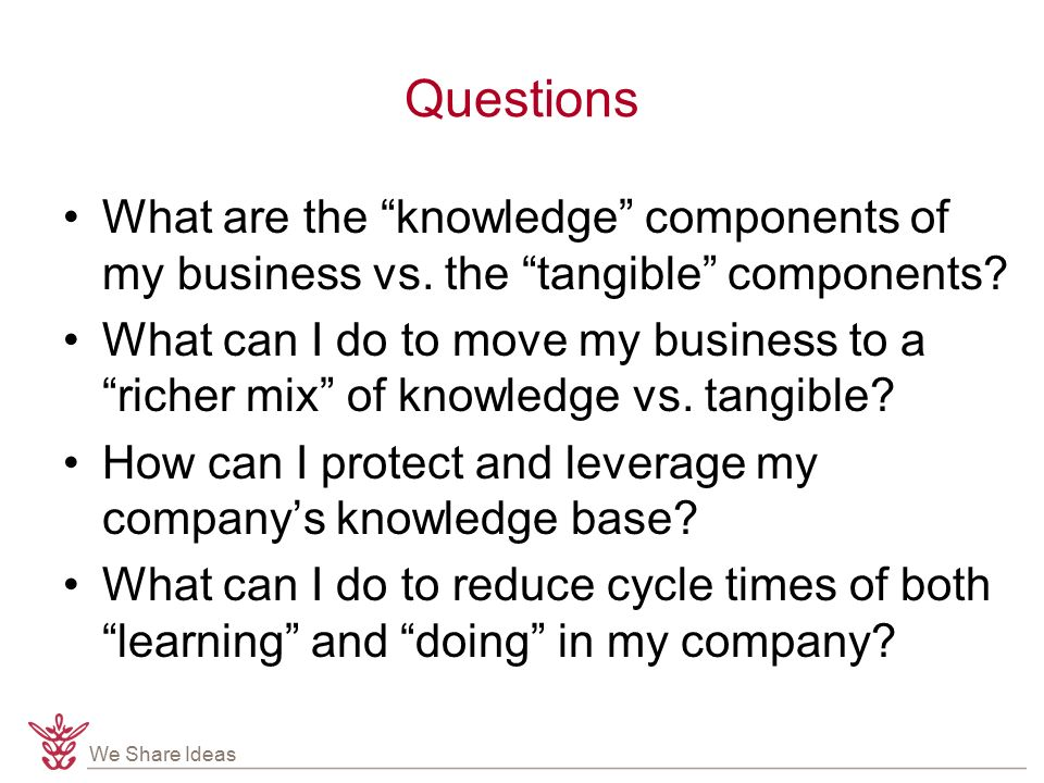 We Share Ideas Questions What are the knowledge components of my business vs.