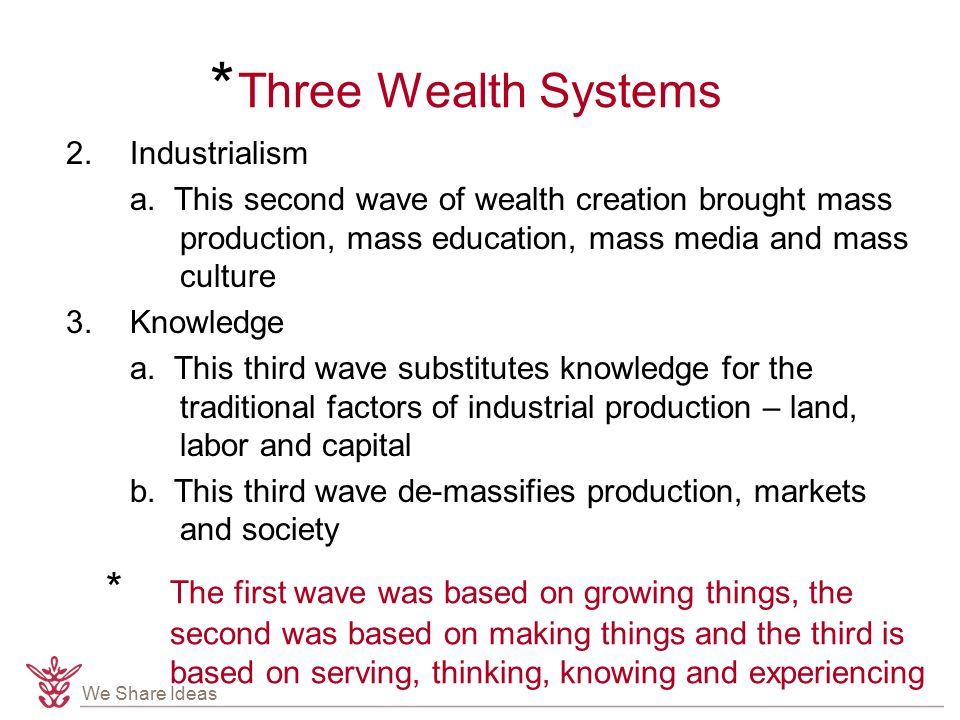 We Share Ideas 2.Industrialism a.