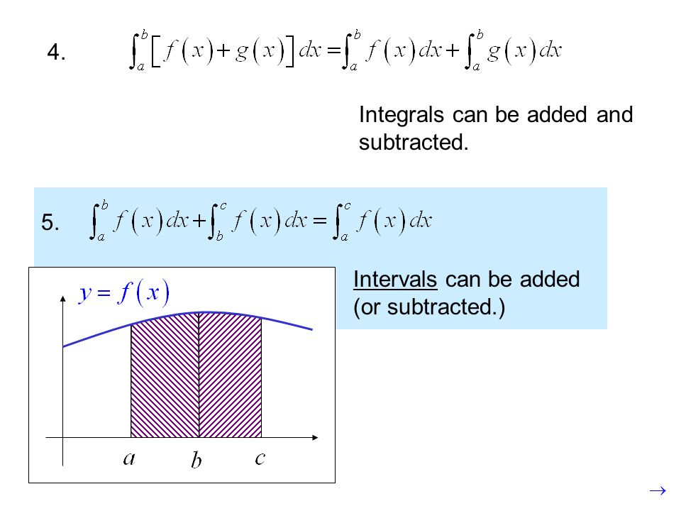 4. Integrals can be added and subtracted. 5. Intervals can be added (or subtracted.)