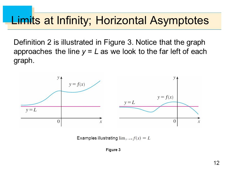 12 Limits at Infinity; Horizontal Asymptotes Definition 2 is illustrated in Figure 3.