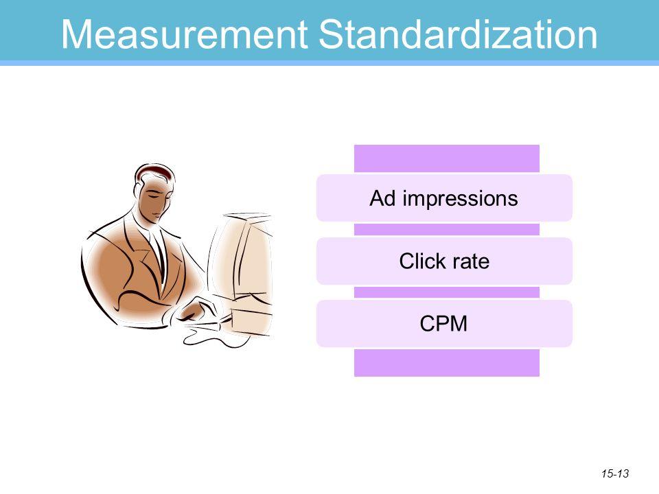 15-13 Measurement Standardization Ad impressions Click rate CPM