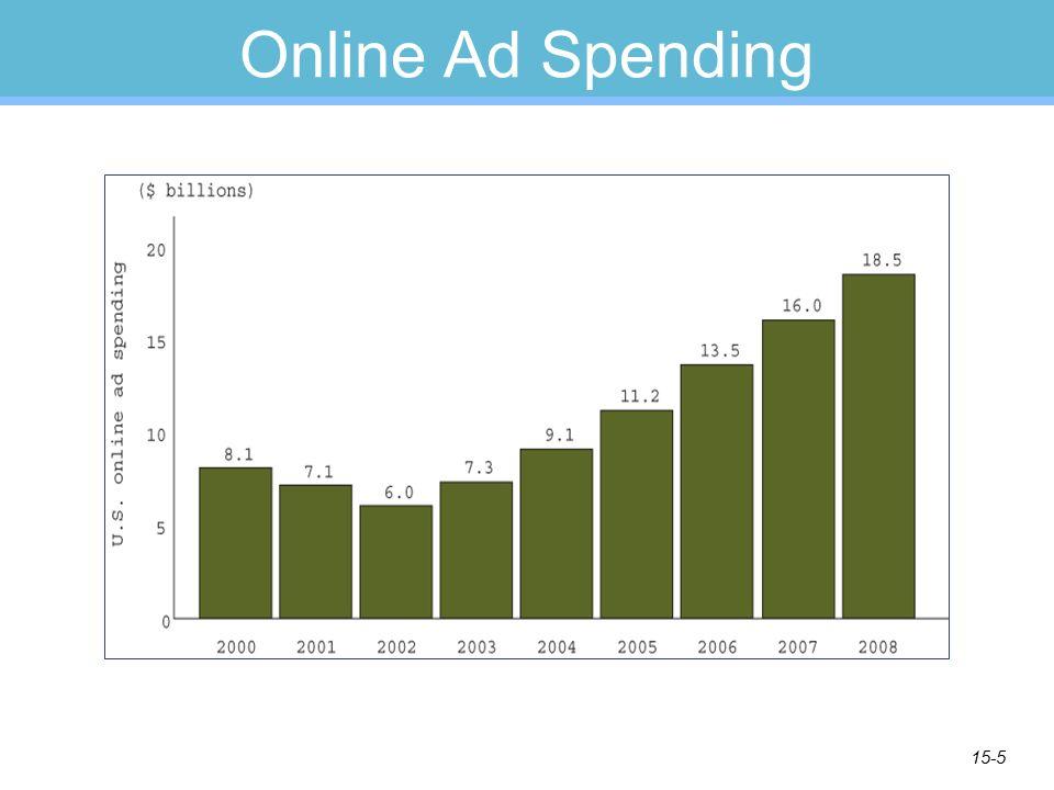 15-5 Online Ad Spending
