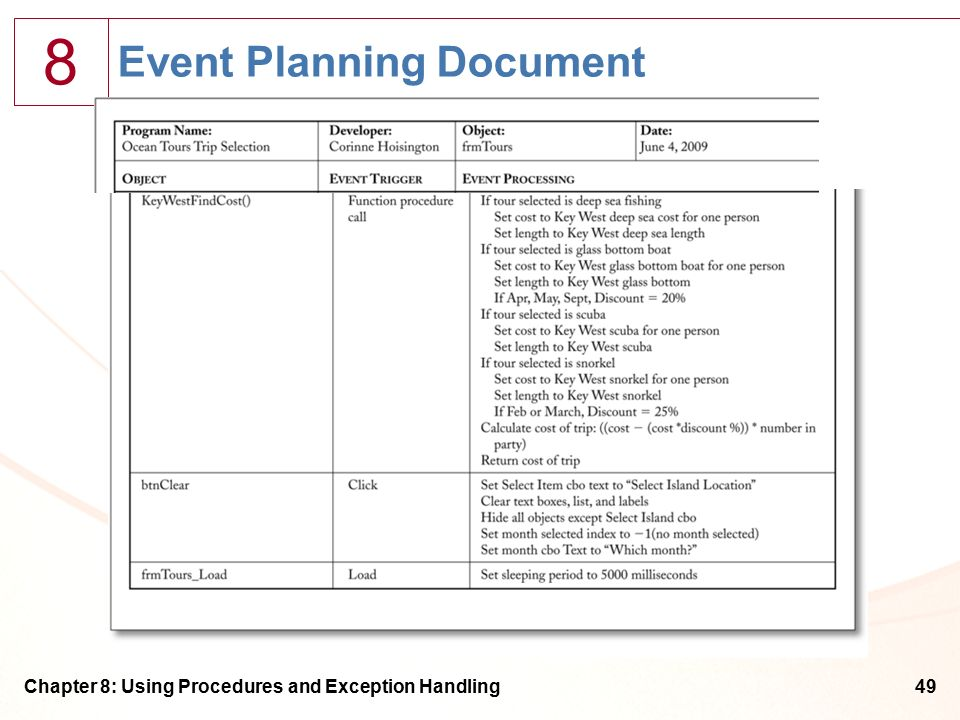 8 Chapter 8: Using Procedures and Exception Handling49 Event Planning Document