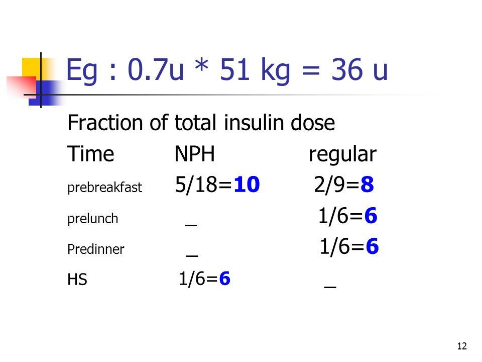 12 Eg : 0.7u * 51 kg = 36 u Fraction of total insulin dose Time NPH regular prebreakfast 5/18=10 2/9=8 prelunch _ 1/6=6 Predinner _ 1/6=6 HS 1/6=6 _