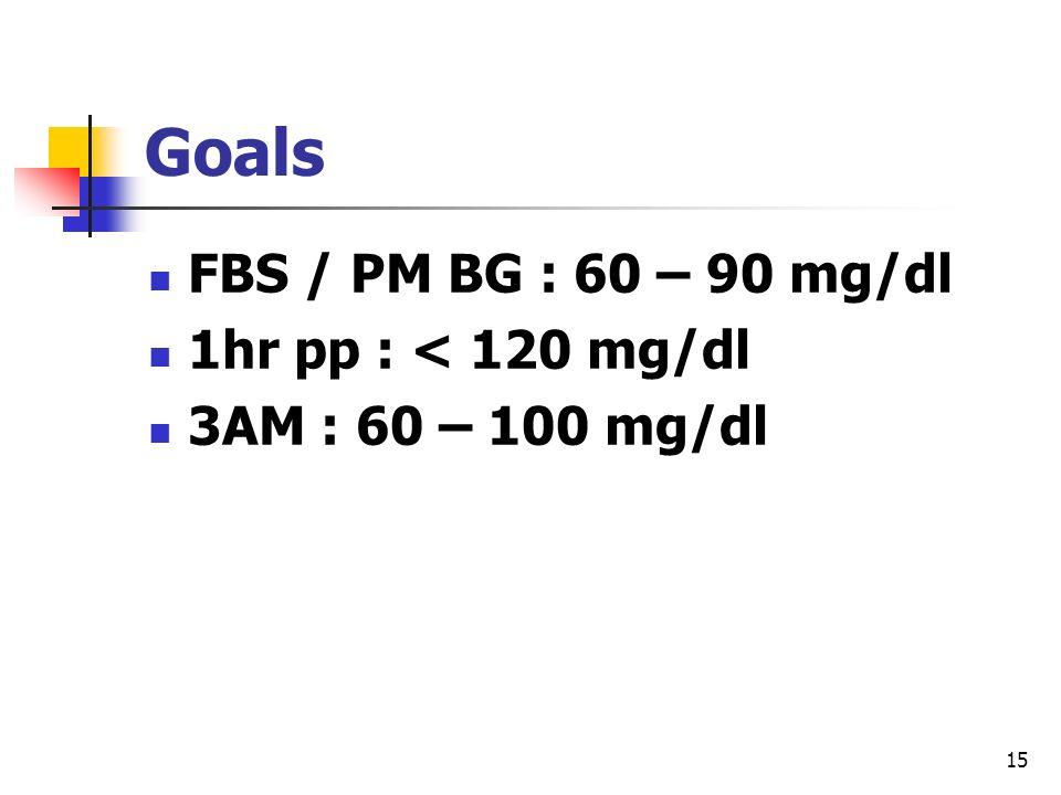 15 Goals FBS / PM BG : 60 – 90 mg/dl 1hr pp : < 120 mg/dl 3AM : 60 – 100 mg/dl