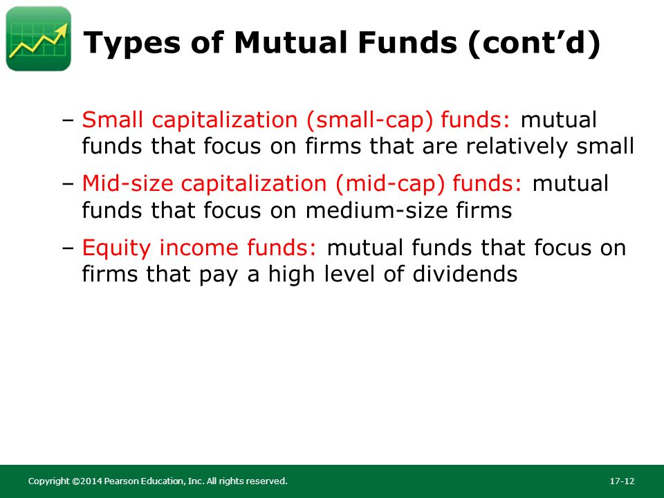 balanced mutual fund with dividend