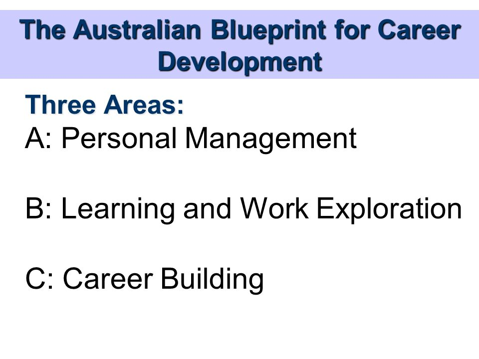 Promoting and creating a k 12 career development culture in schools 12 three areas a personal management b learning and work exploration c career building the australian blueprint for career development malvernweather Image collections
