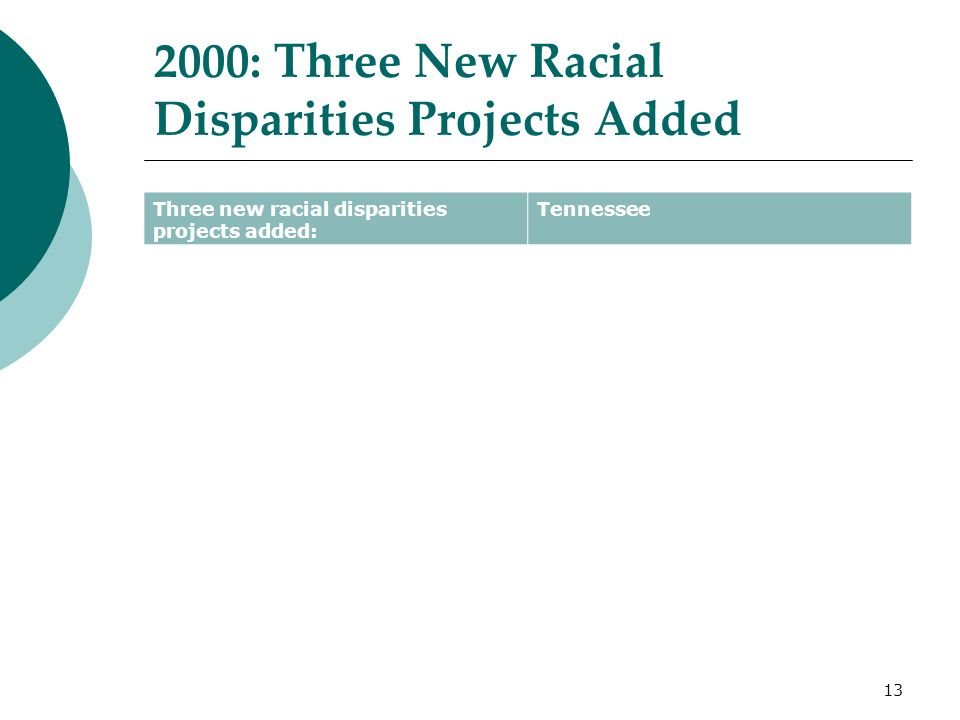 2000: Three New Racial Disparities Projects Added Three new racial disparities projects added: Tennessee 13