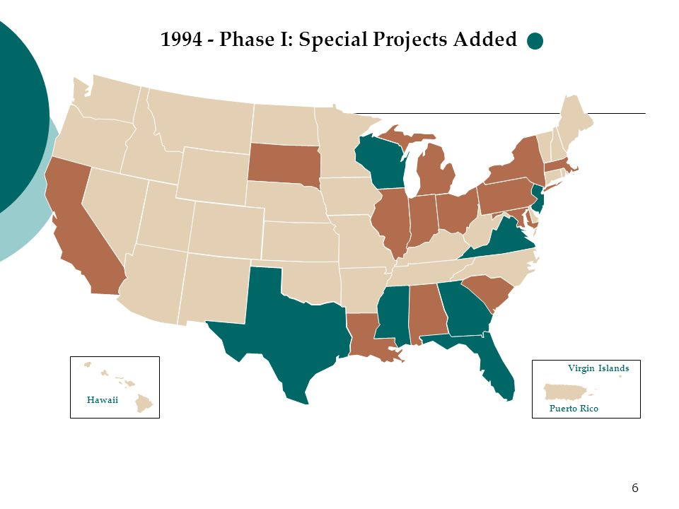 Phase I: Special Projects Added Hawaii Puerto Rico Virgin Islands