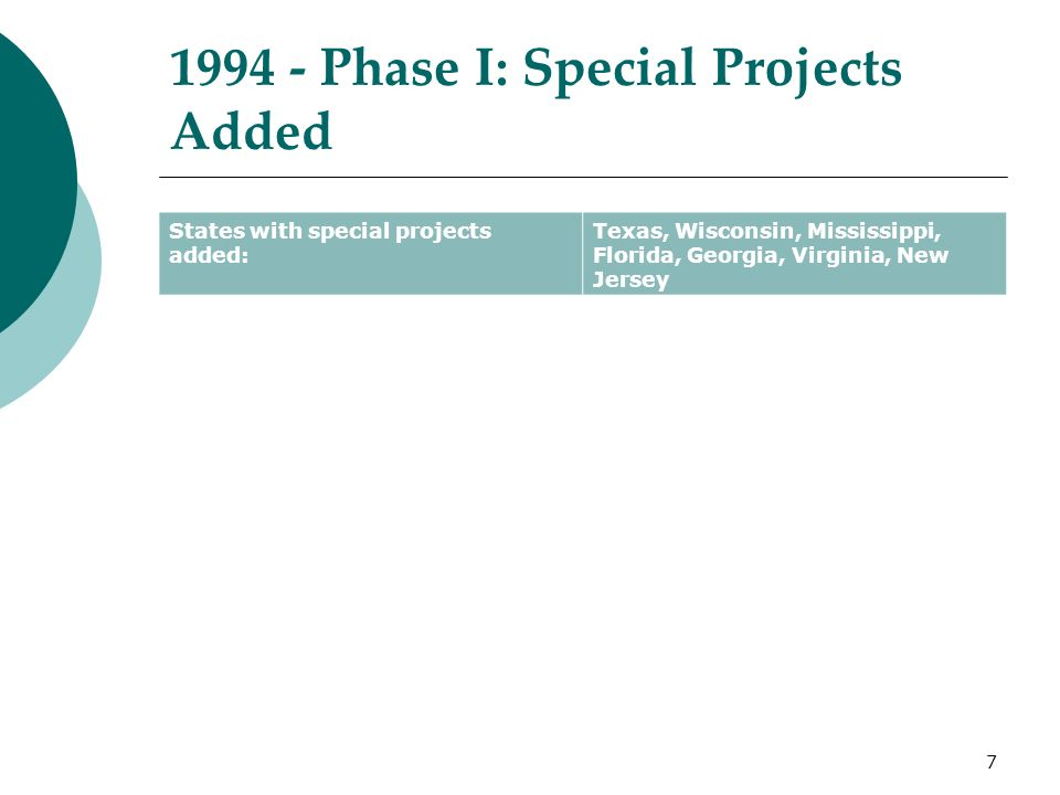 Phase I: Special Projects Added States with special projects added: Texas, Wisconsin, Mississippi, Florida, Georgia, Virginia, New Jersey 7