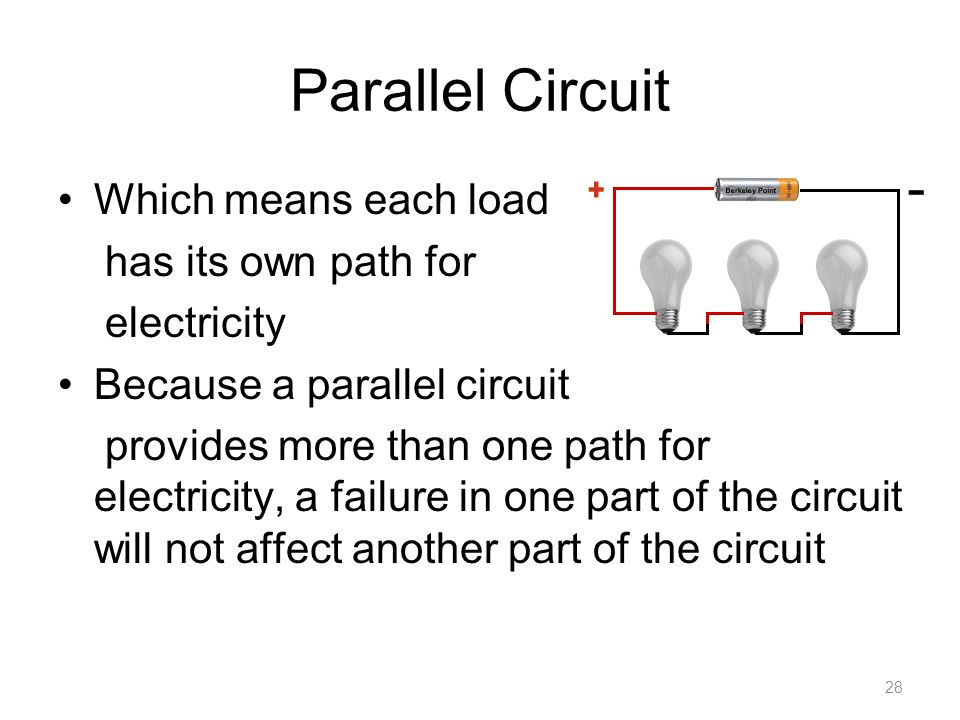 Parallel Circuit Which means each load has its own path for electricity Because a parallel circuit provides more than one path for electricity, a failure in one part of the circuit will not affect another part of the circuit 28