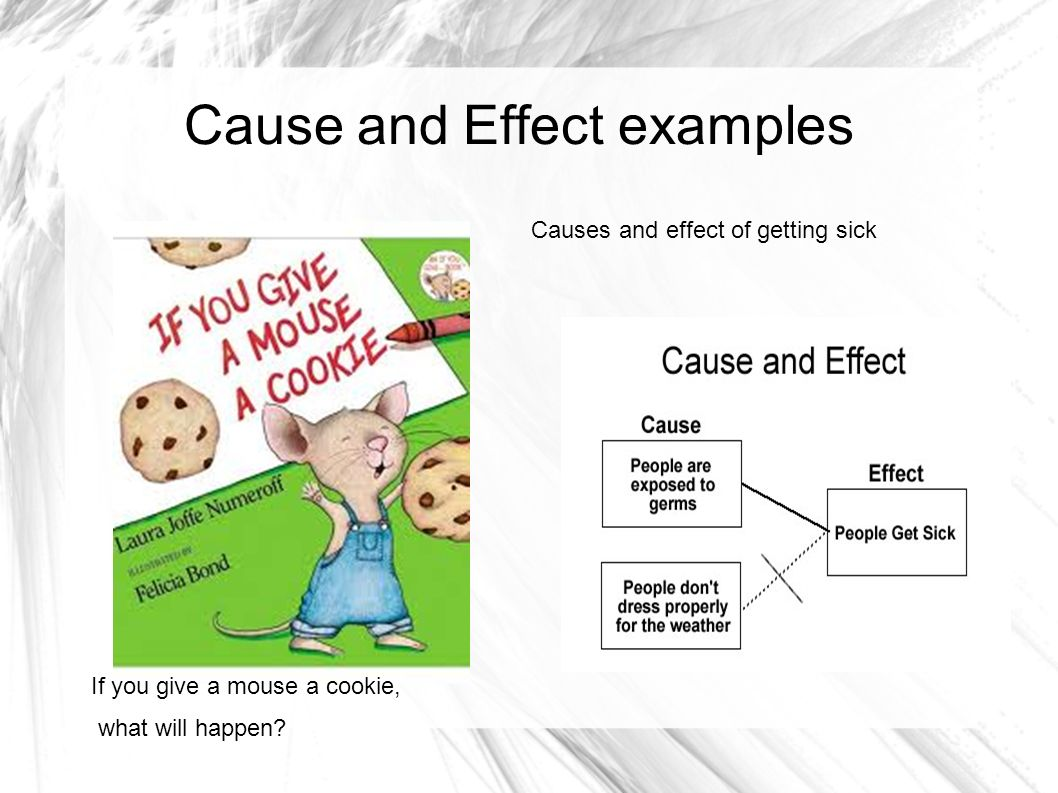 cause and effect essays examples Our exclusive list of cause and effect essay how to write a good cause and effect essay: topics, examples and this is the premise behind cause and effect essays.