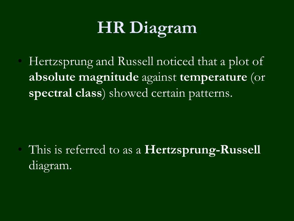 Hertzsprung russell diagram astrophysics lesson ppt download 11 hr diagram hertzsprung ccuart Choice Image