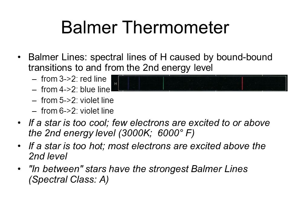 Balmer Thermometer Balmer Lines: spectral lines of H caused by bound-bound transitions to and from the 2nd energy level –from 3->2: red line –from 4->2: blue line –from 5->2: violet line –from 6->2: violet line If a star is too cool; few electrons are excited to or above the 2nd energy level (3000K; 6000° F) If a star is too hot; most electrons are excited above the 2nd level In between stars have the strongest Balmer Lines (Spectral Class: A)