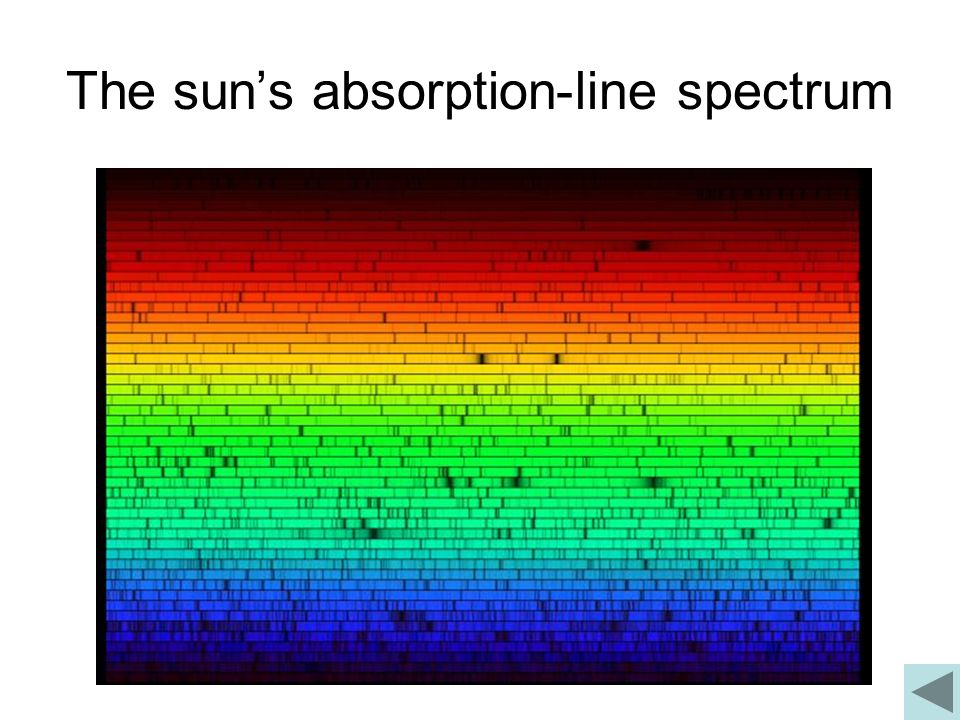 The sun's absorption-line spectrum
