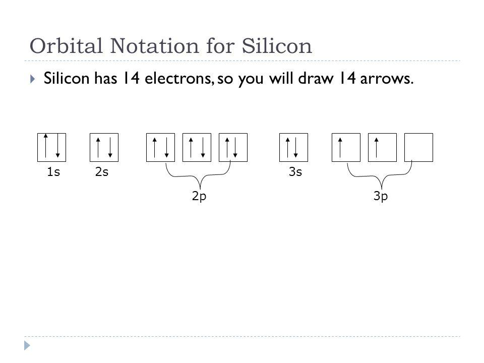 Si Orbital Diagram Abbreviated Diy Enthusiasts Wiring Diagrams