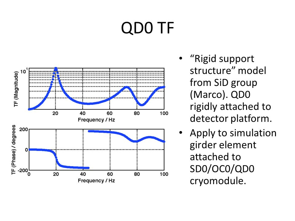 QD0 TF Rigid support structure model from SiD group (Marco).