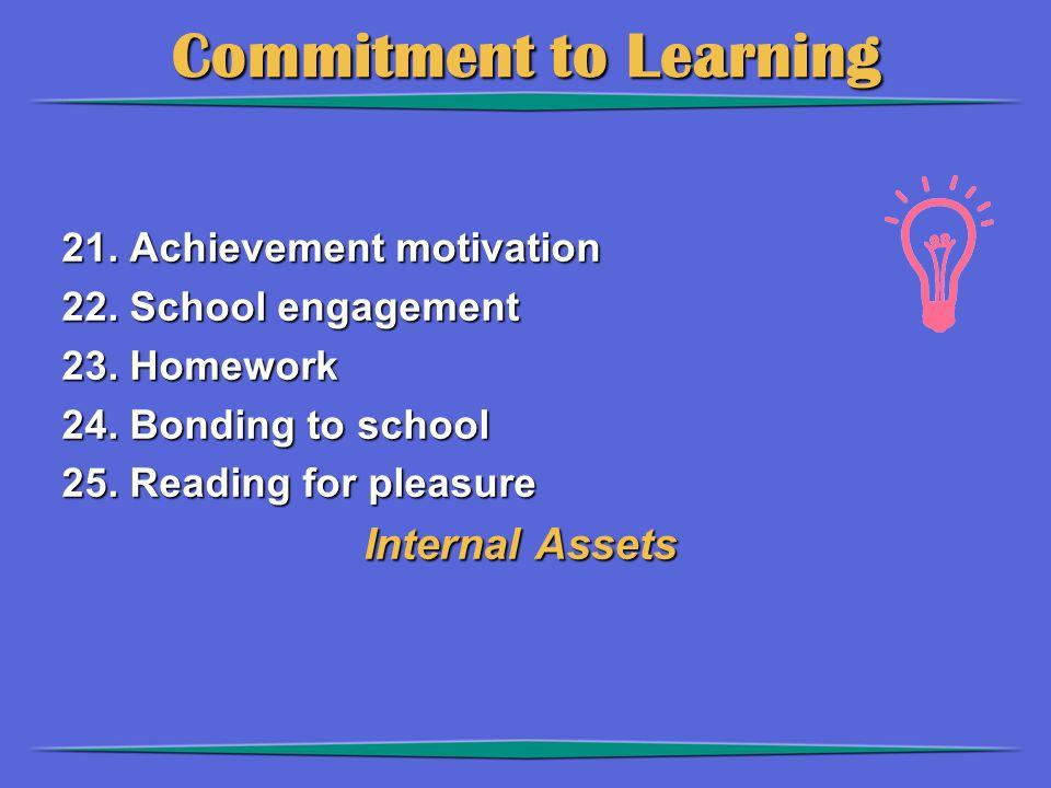 Commitment to Learning 21. Achievement motivation 22. School engagement 23. Homework 24. Bonding to school 25. Reading for pleasure Internal Assets