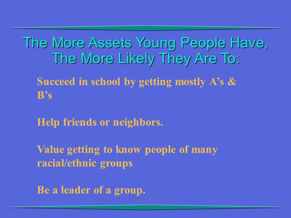 The More Assets Young People Have, The More Likely They Are To: Succeed in school by getting mostly A's & B's Help friends or neighbors. Value getting
