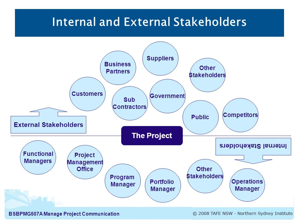 internal and external stakeholders healthcare Major stakeholders of health care system pwrpnt  external stakeholders:  internal stakeholders almost entirely within the organization and its environment.