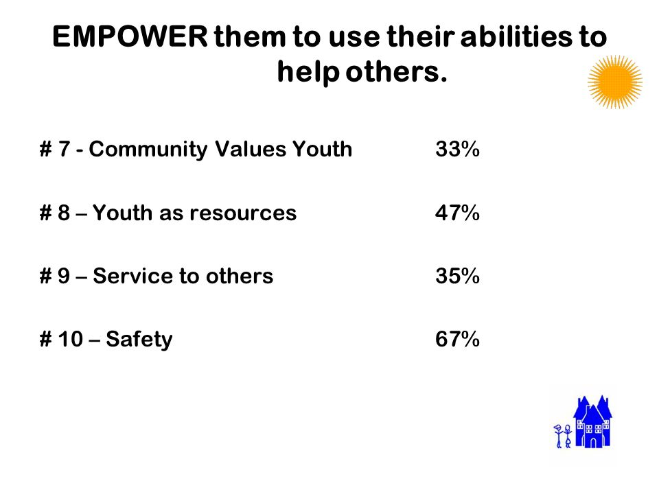 EMPOWER them to use their abilities to help others.