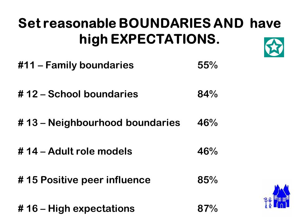 Set reasonable BOUNDARIES AND have high EXPECTATIONS.