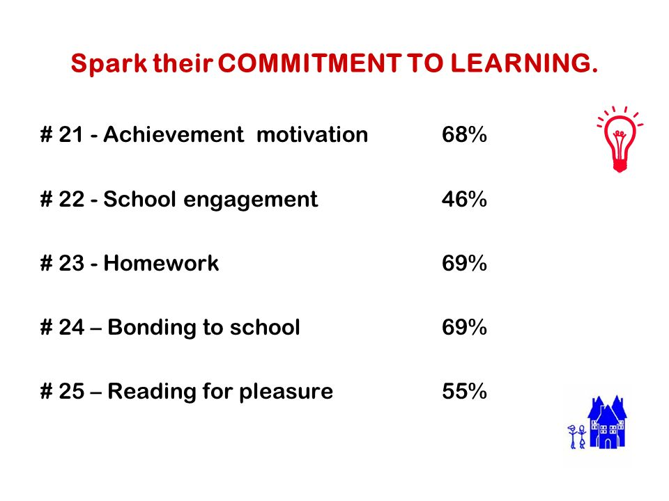 Spark their COMMITMENT TO LEARNING.