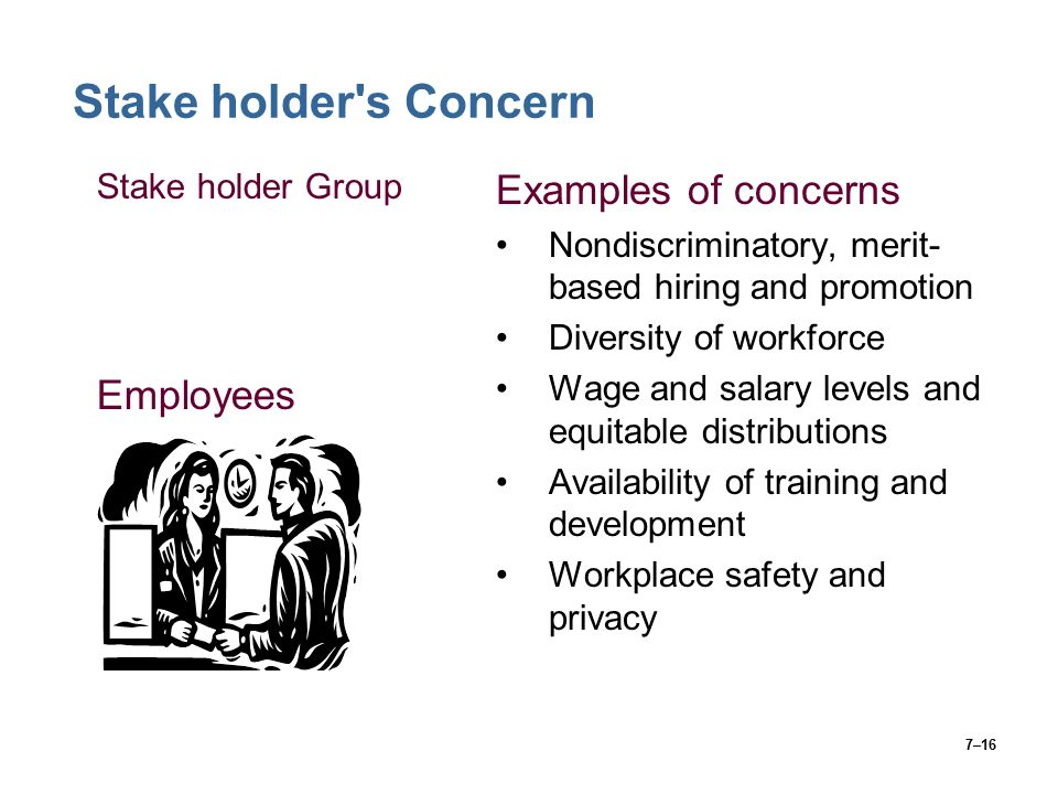 7–16 Stake holder s Concern Stake holder Group Employees Examples of concerns Nondiscriminatory, merit- based hiring and promotion Diversity of workforce Wage and salary levels and equitable distributions Availability of training and development Workplace safety and privacy