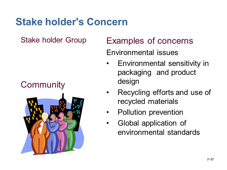 7–17 Stake holder s Concern Stake holder Group Community Examples of concerns Environmental issues Environmental sensitivity in packaging and product design Recycling efforts and use of recycled materials Pollution prevention Global application of environmental standards