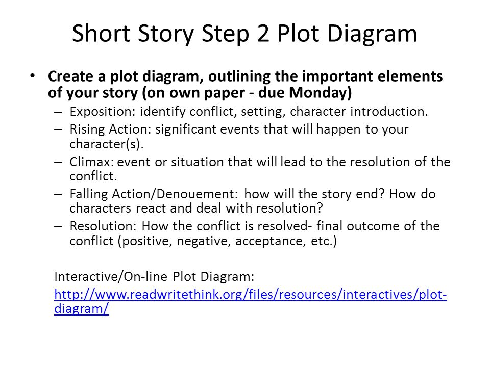 Readwritethink Org Plot Diagram 100 Images Www Readwritethink