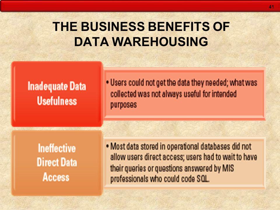41 THE BUSINESS BENEFITS OF DATA WAREHOUSING