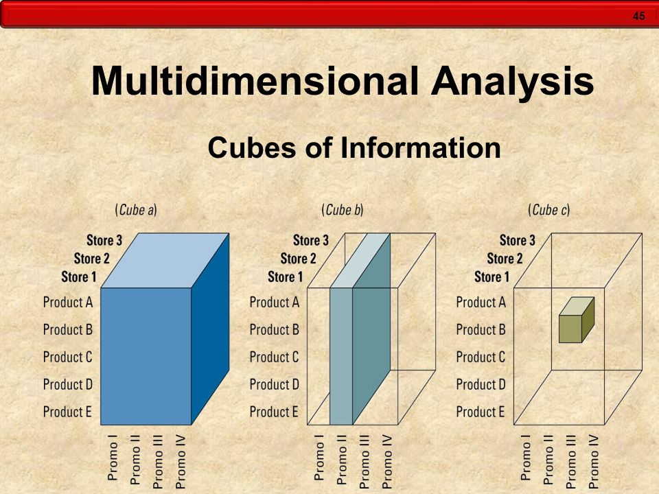 45 Multidimensional Analysis Cubes of Information