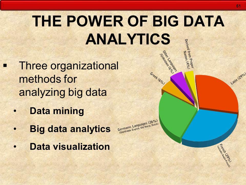 51 THE POWER OF BIG DATA ANALYTICS  Three organizational methods for analyzing big data Data mining Big data analytics Data visualization