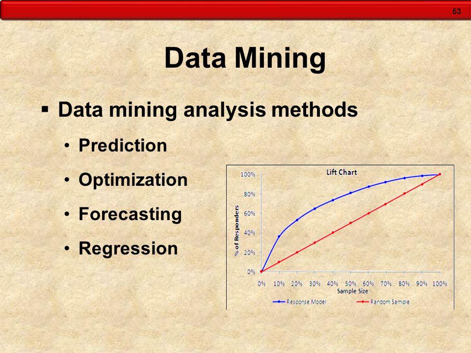 53 Data Mining  Data mining analysis methods Prediction Optimization Forecasting Regression