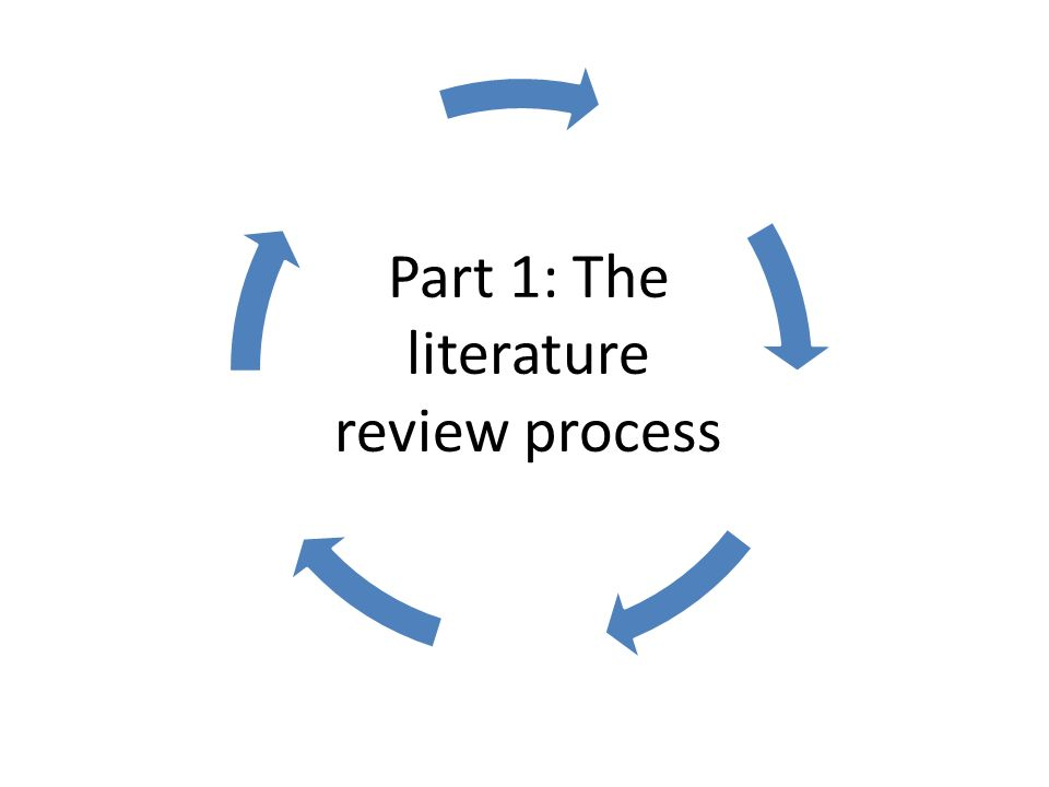 process review what a is literature
