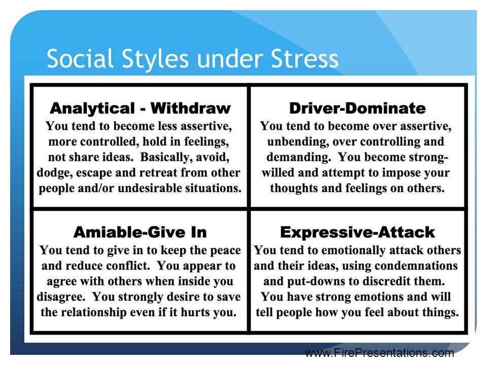 Social Styles under Stress www.FirePresentations.com