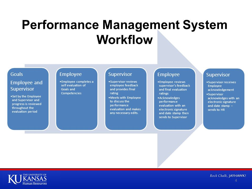 performance review process Vauhini vara on the movement in the corporate world to discard performance reviews the push against performance reviews replacing the process with a system.