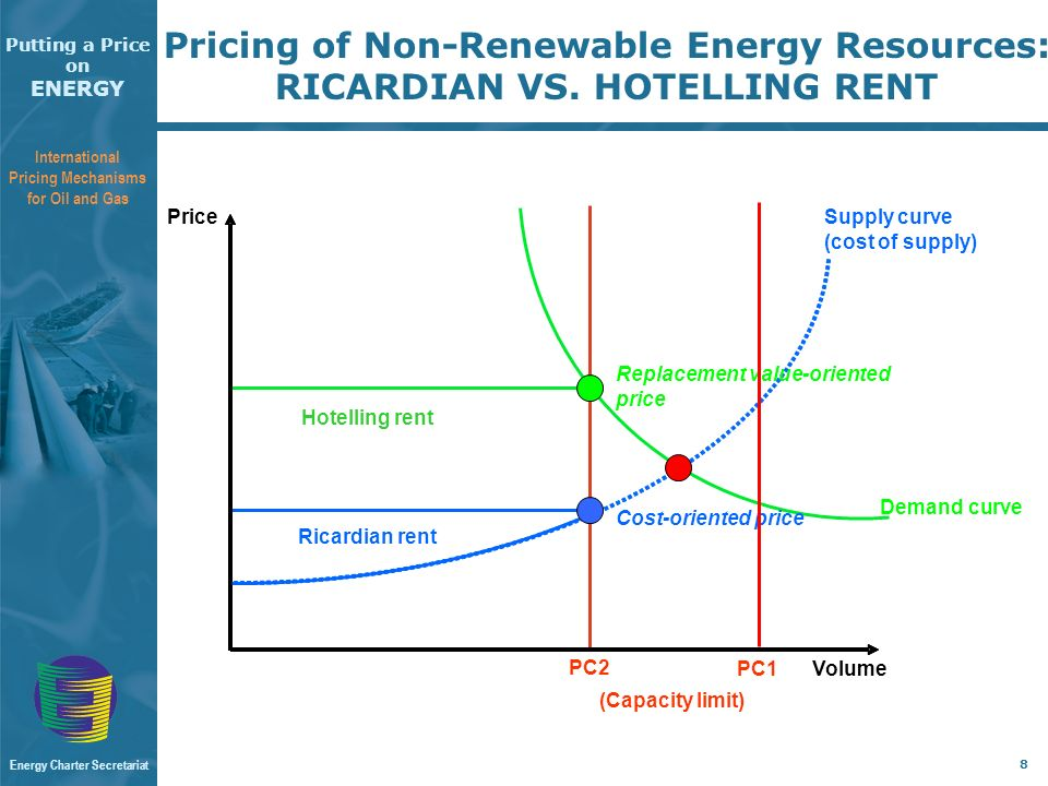 Putting a Price on ENERGY International Pricing Mechanisms for Oil and Gas Energy Charter Secretariat 8 Pricing of Non-Renewable Energy Resources: RICARDIAN VS.