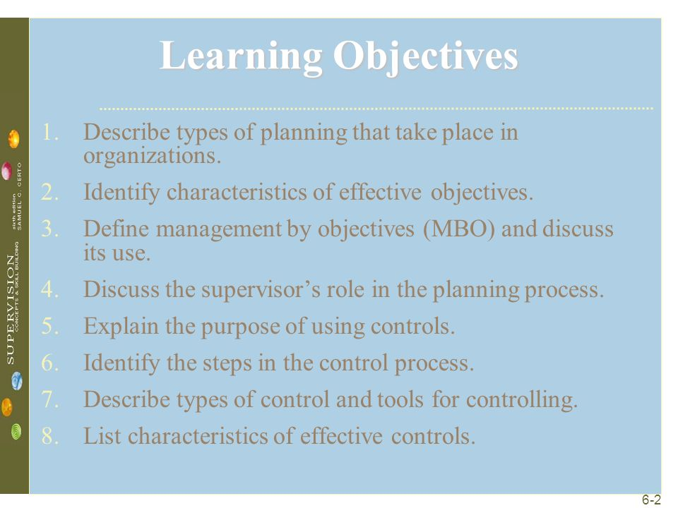 6-2 Learning Objectives 1.Describe types of planning that take place in organizations.