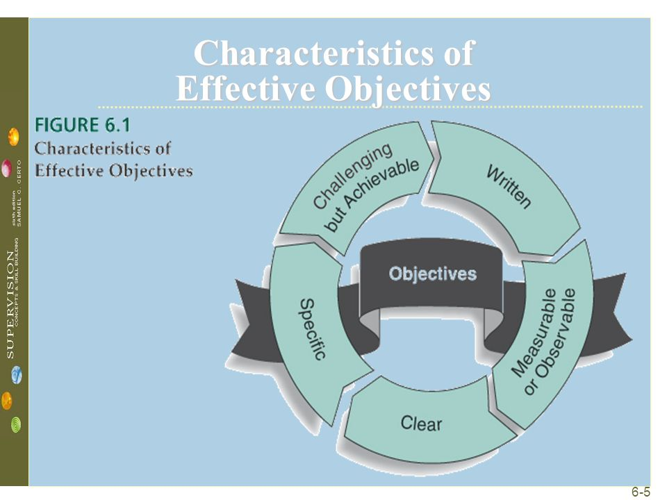 6-5 Characteristics of Effective Objectives