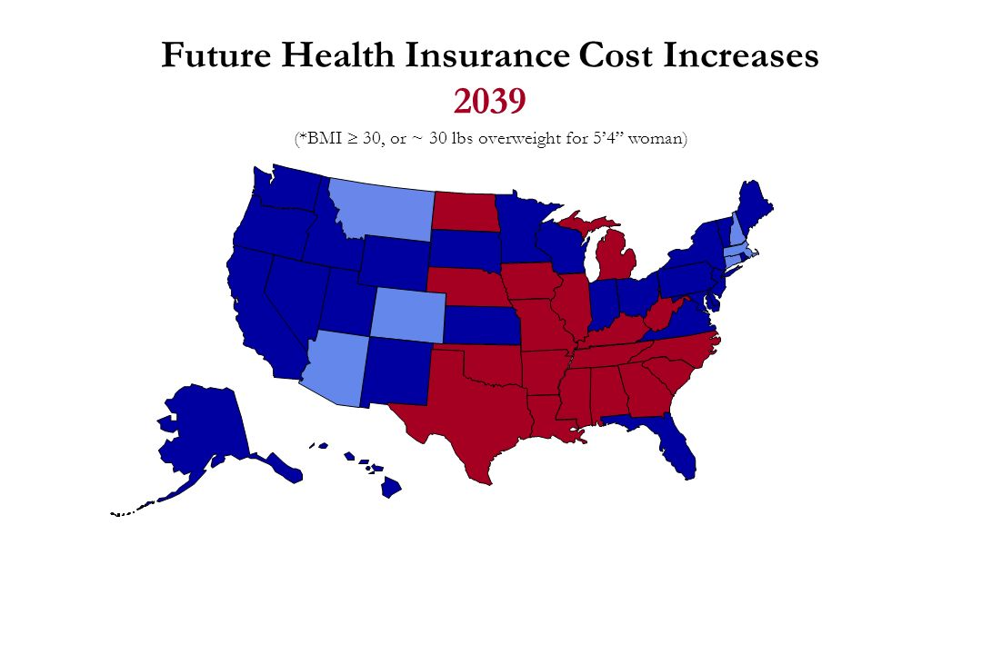 Future Health Insurance Cost Increases 2039 (*BMI  30, or ~ 30 lbs overweight for 5'4 woman)
