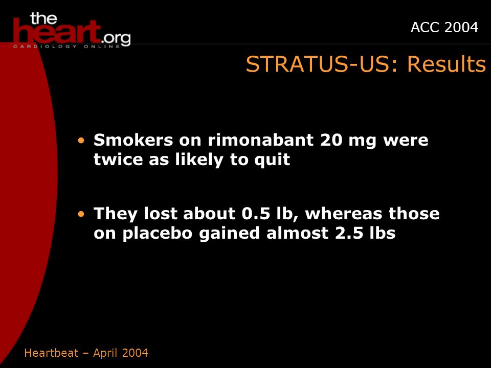 Heartbeat – April 2004 ACC 2004 Smokers on rimonabant 20 mg were twice as likely to quit They lost about 0.5 lb, whereas those on placebo gained almost 2.5 lbs STRATUS-US: Results