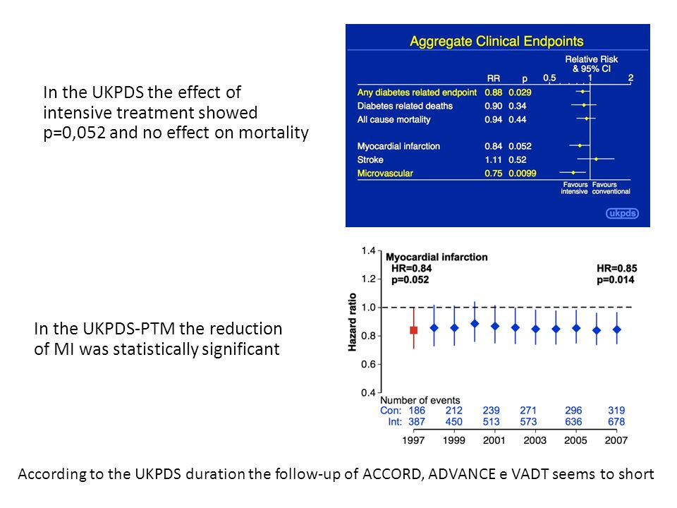 In the UKPDS the effect of intensive treatment showed p=0,052 and no effect on mortality According to the UKPDS duration the follow-up of ACCORD, ADVANCE e VADT seems to short In the UKPDS-PTM the reduction of MI was statistically significant