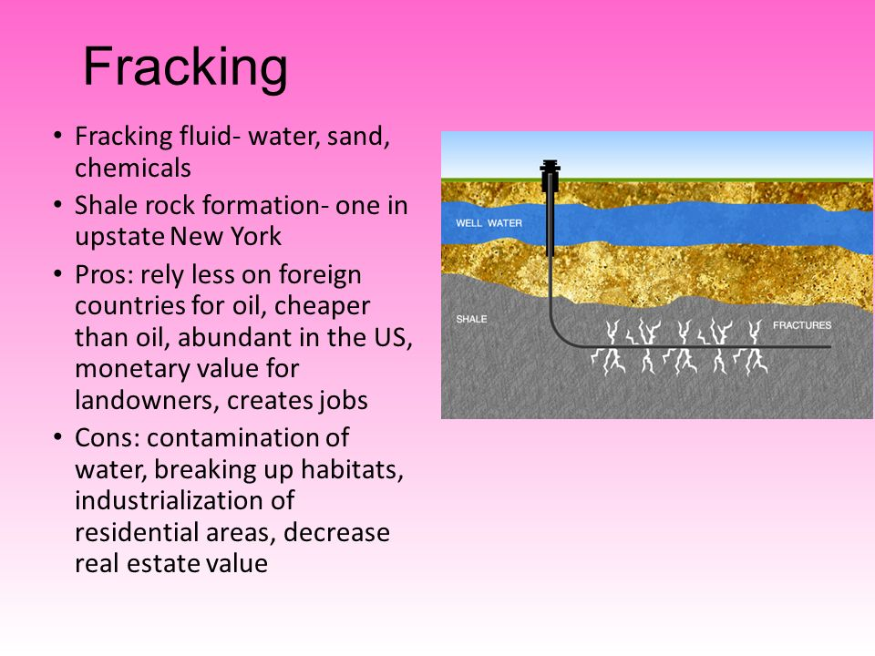 Fracking Fracking fluid- water, sand, chemicals Shale rock formation- one in upstate New York Pros: rely less on foreign countries for oil, cheaper than oil, abundant in the US, monetary value for landowners, creates jobs Cons: contamination of water, breaking up habitats, industrialization of residential areas, decrease real estate value