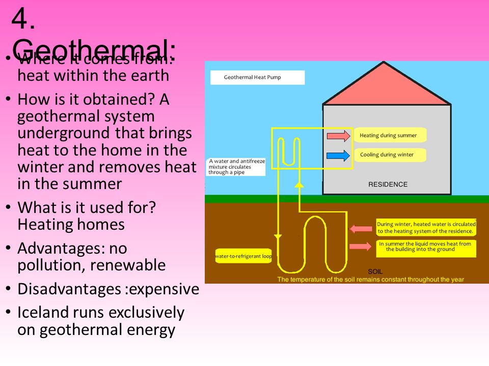 4. Geothermal: Where it comes from: heat within the earth How is it obtained.