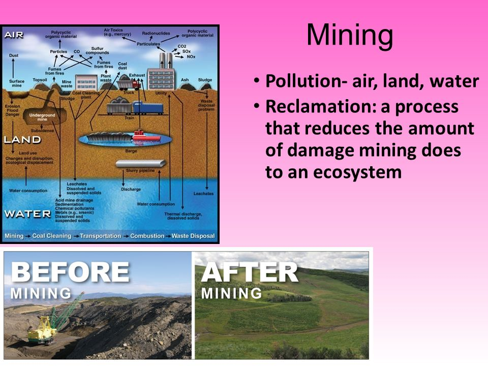 Mining Pollution- air, land, water Reclamation: a process that reduces the amount of damage mining does to an ecosystem