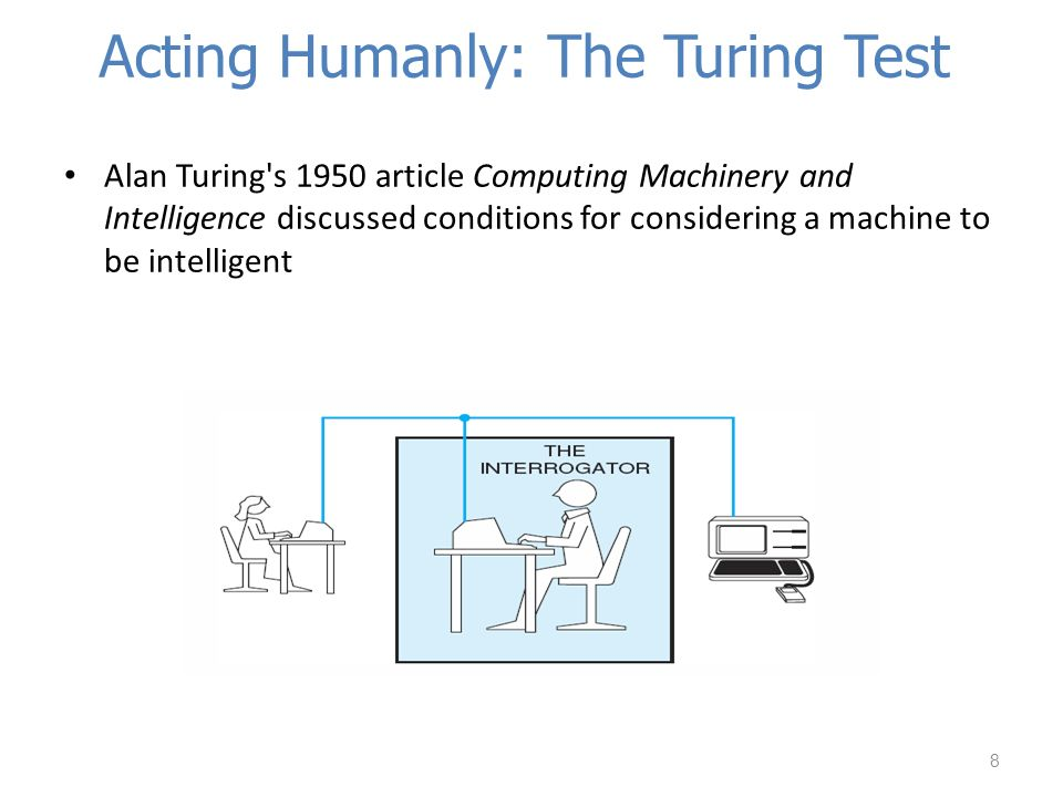 alan turing questions the capabilities of artificial intelligence