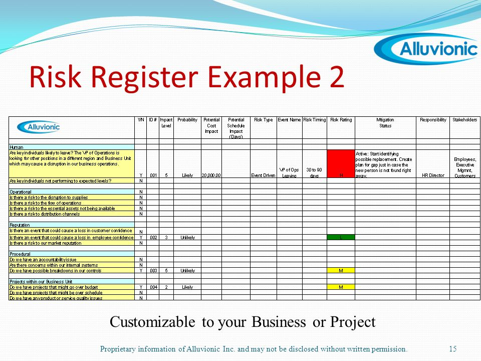 Nice project risk register template pattern resume ideas beautiful prince2 risk register template crest professional resume wajeb Image collections