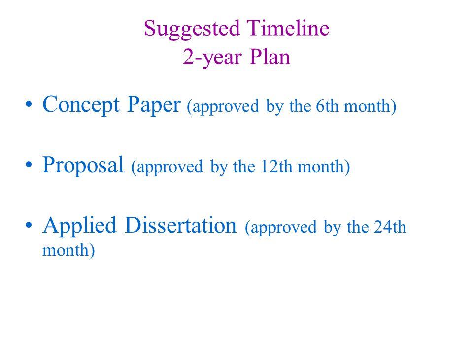 dissertation concept paper outline aploon