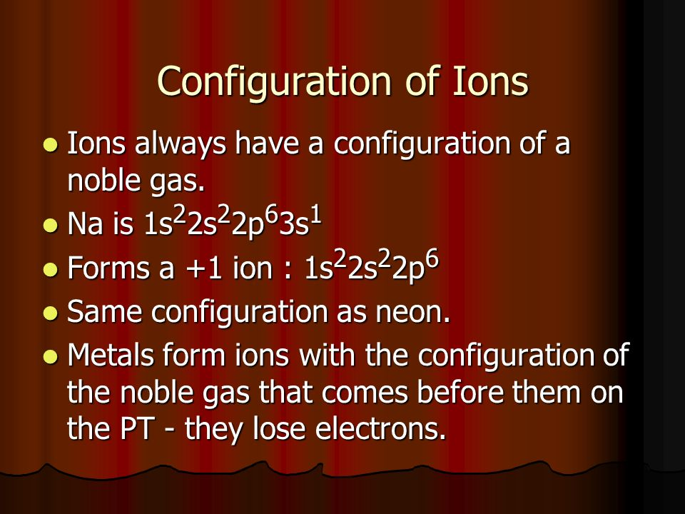 Configuration of Ions Ions always have a configuration of a noble gas.